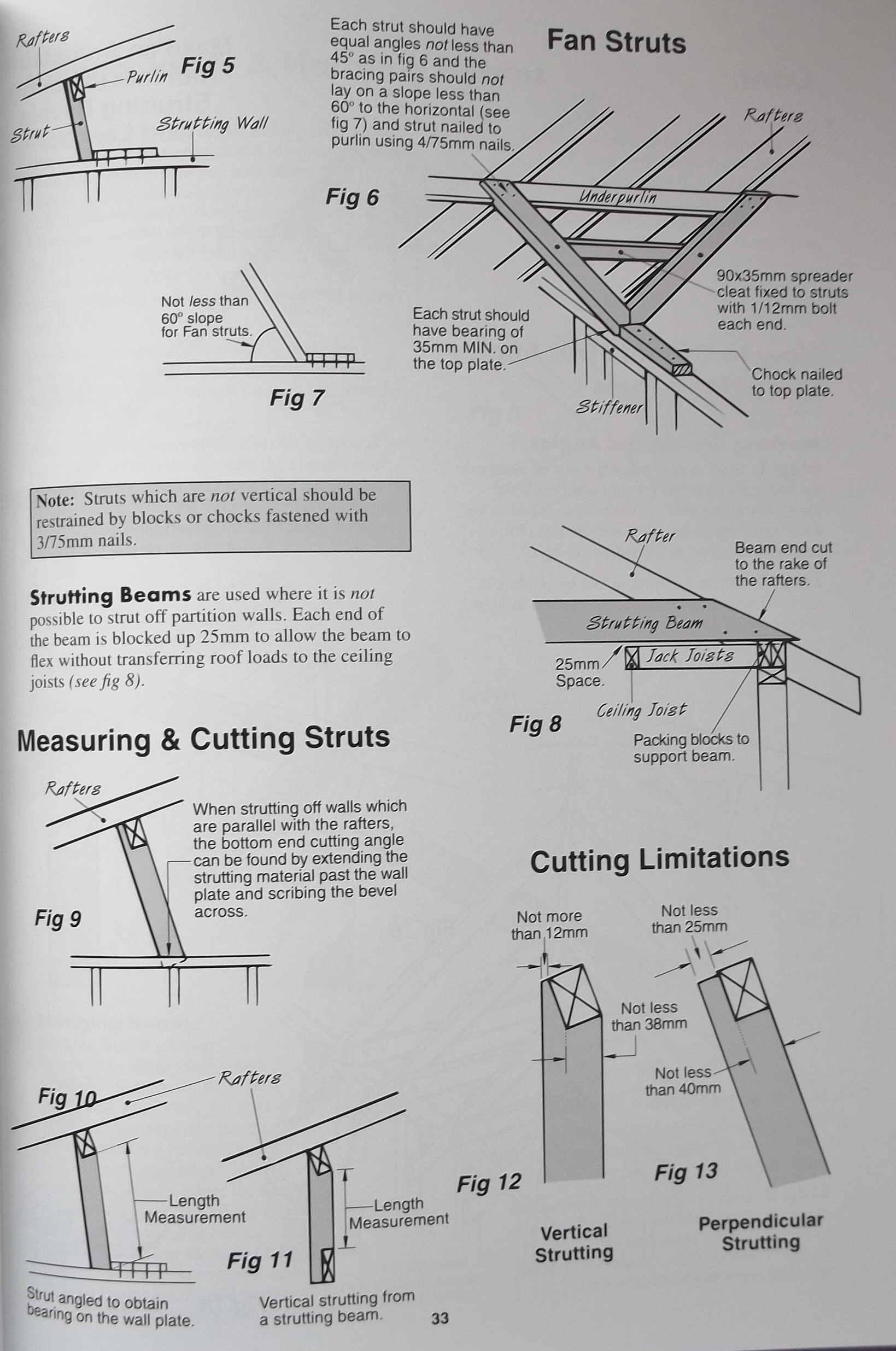 Roof Building Manual Allan Staines
