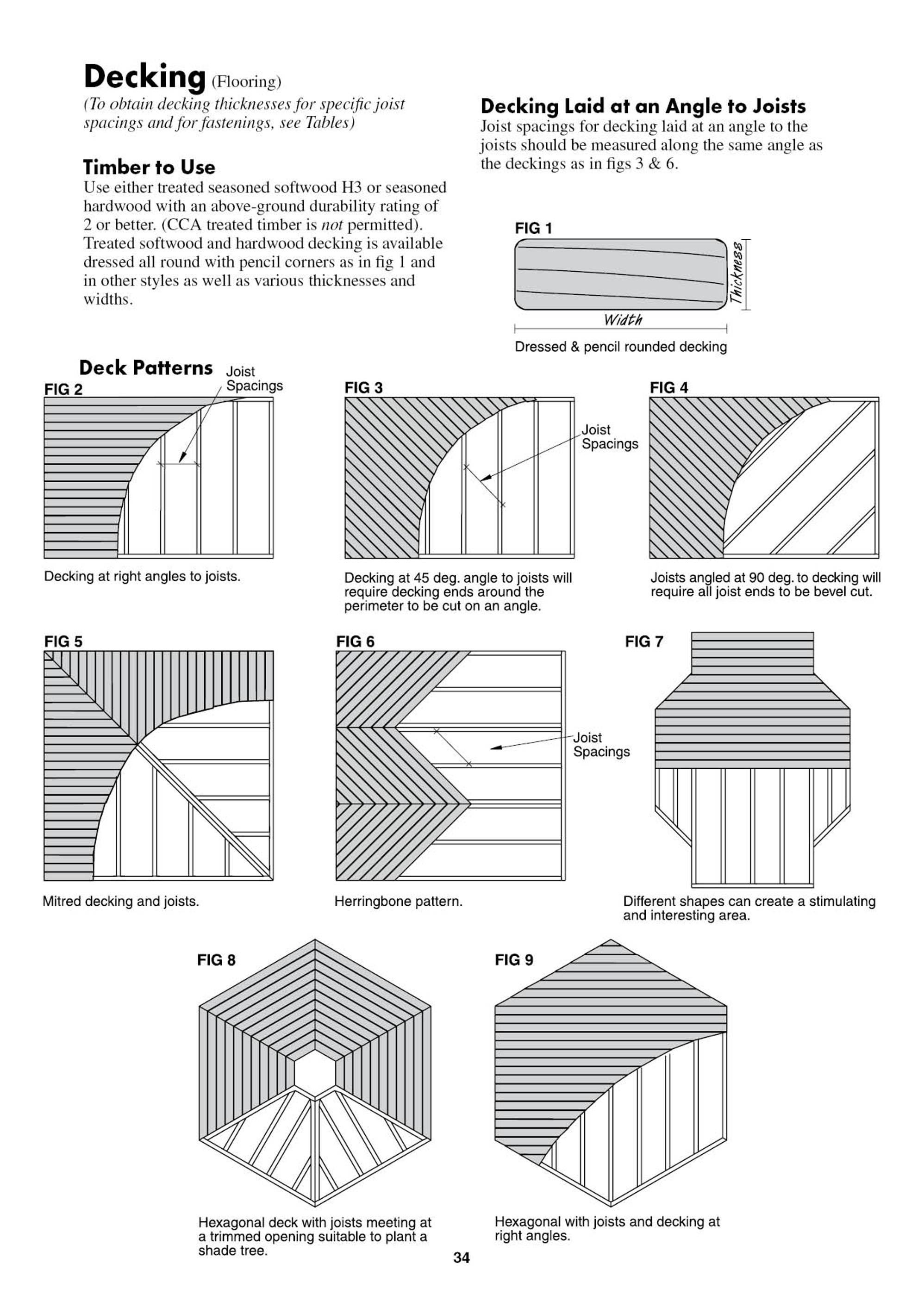 Australian decks pergolas construction manual allan staines australian decks pergolas construction manual allan staines 7th edition solutioingenieria Gallery